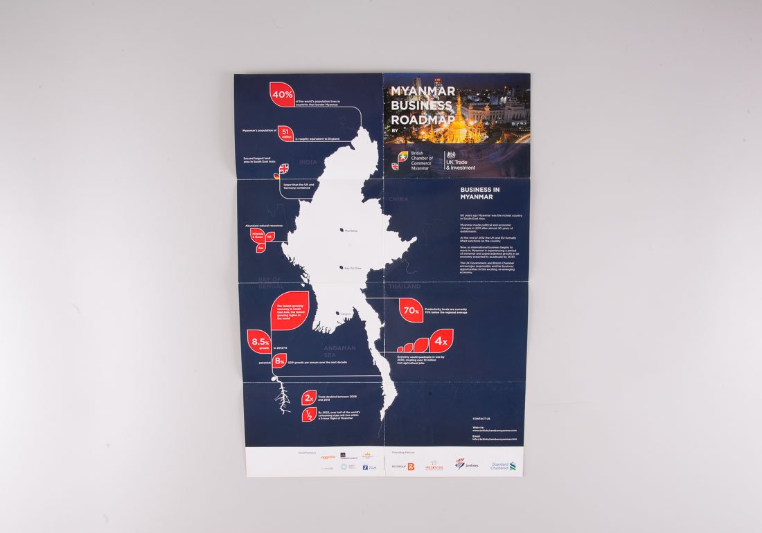British Chamber of Commerce Brochure unfolded